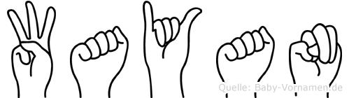 Wayan in Fingersprache für Gehörlose