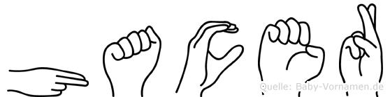 Hacer im Fingeralphabet der Deutschen Gebärdensprache