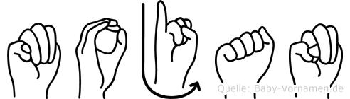 Mojan in Fingersprache für Gehörlose