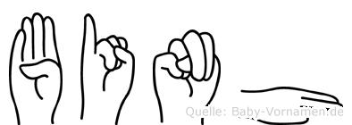 Binh in Fingersprache für Gehörlose
