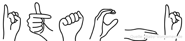 Itachi im Fingeralphabet der Deutschen Gebärdensprache