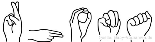 Rhona im Fingeralphabet der Deutschen Gebärdensprache