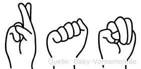 Ran in Fingersprache für Gehörlose