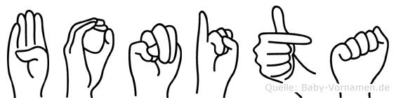 Bonita im Fingeralphabet der Deutschen Gebärdensprache
