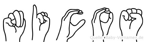 Nicos in Fingersprache für Gehörlose