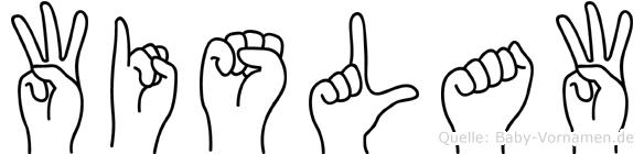 Wislaw in Fingersprache für Gehörlose