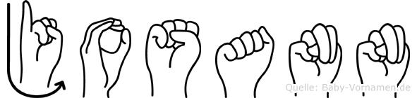 Josann im Fingeralphabet der Deutschen Gebärdensprache