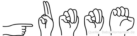 Gunne im Fingeralphabet der Deutschen Gebärdensprache