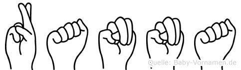 Ranna im Fingeralphabet der Deutschen Gebärdensprache