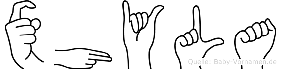 Xhyla in Fingersprache für Gehörlose