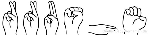 Rrushe in Fingersprache für Gehörlose