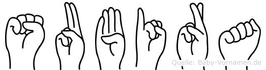 Subira im Fingeralphabet der Deutschen Gebärdensprache
