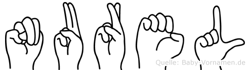 Nurel im Fingeralphabet der Deutschen Gebärdensprache