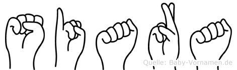 Siara in Fingersprache für Gehörlose