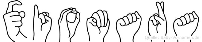 Xiomara im Fingeralphabet der Deutschen Gebärdensprache