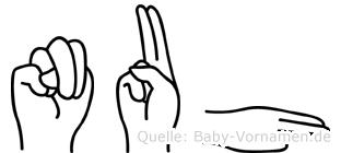 Nuh in Fingersprache für Gehörlose