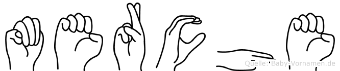 Merche im Fingeralphabet der Deutschen Gebärdensprache