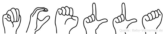 Mücella im Fingeralphabet der Deutschen Gebärdensprache
