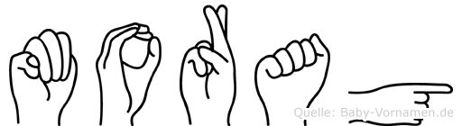 Morag im Fingeralphabet der Deutschen Gebärdensprache