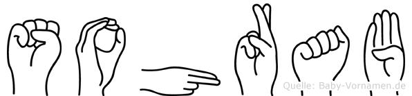 Sohrab im Fingeralphabet der Deutschen Gebärdensprache