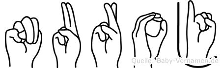 Nuroj im Fingeralphabet der Deutschen Gebärdensprache