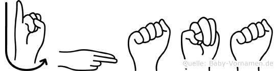 Jhana im Fingeralphabet der Deutschen Gebärdensprache