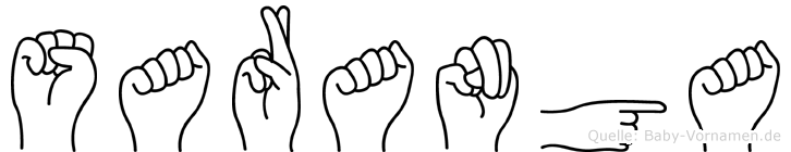 Saranga in Fingersprache für Gehörlose