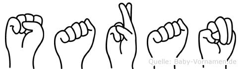 Saran im Fingeralphabet der Deutschen Gebärdensprache