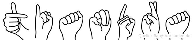 Tiandra in Fingersprache für Gehörlose