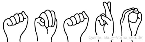 Amaro im Fingeralphabet der Deutschen Gebärdensprache