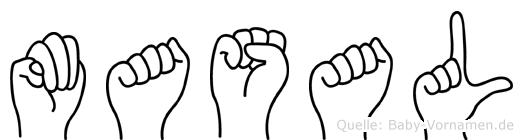 Masal im Fingeralphabet der Deutschen Gebärdensprache