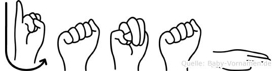 Janah im Fingeralphabet der Deutschen Gebärdensprache