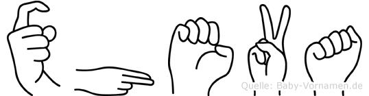 Xheva im Fingeralphabet der Deutschen Gebärdensprache