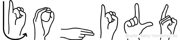 Johild im Fingeralphabet der Deutschen Gebärdensprache