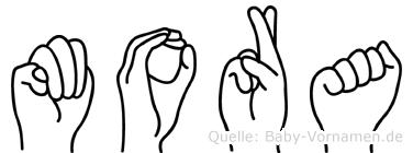 Mora im Fingeralphabet der Deutschen Gebärdensprache