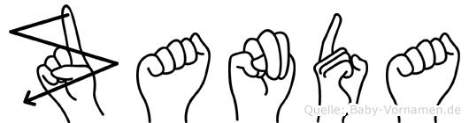 Zanda in Fingersprache für Gehörlose