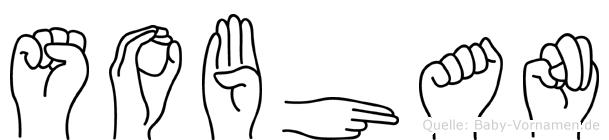 Sobhan im Fingeralphabet der Deutschen Gebärdensprache
