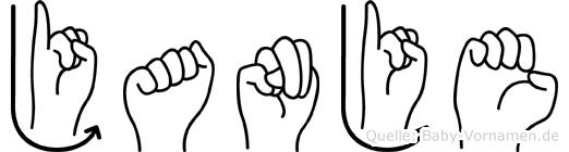 Janje im Fingeralphabet der Deutschen Gebärdensprache
