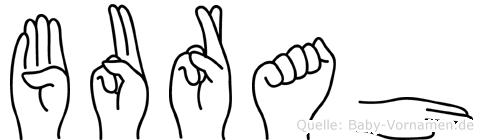 Burah im Fingeralphabet der Deutschen Gebärdensprache