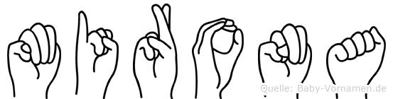 Mirona im Fingeralphabet der Deutschen Gebärdensprache