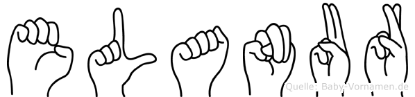 Elanur im Fingeralphabet der Deutschen Gebärdensprache