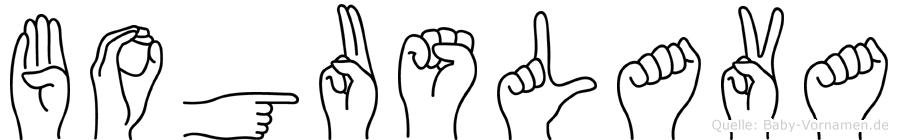 Boguslava im Fingeralphabet der Deutschen Gebärdensprache