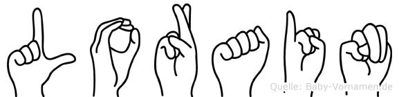 Lorain im Fingeralphabet der Deutschen Gebärdensprache