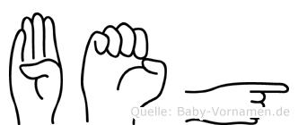 Beg in Fingersprache für Gehörlose