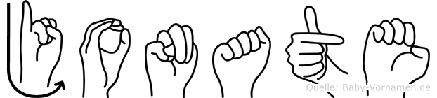Jonate im Fingeralphabet der Deutschen Gebärdensprache
