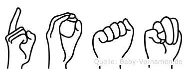 Doan im Fingeralphabet der Deutschen Gebärdensprache