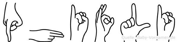 Phifli im Fingeralphabet der Deutschen Gebärdensprache