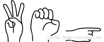 Weg im Fingeralphabet der Deutschen Gebärdensprache