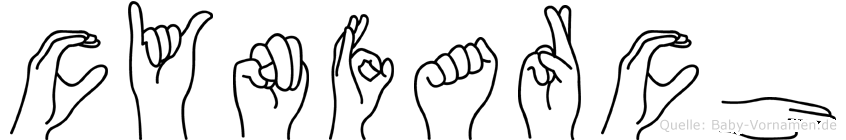 Cynfarch im Fingeralphabet der Deutschen Gebärdensprache