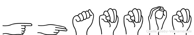 Ghannon im Fingeralphabet der Deutschen Gebärdensprache